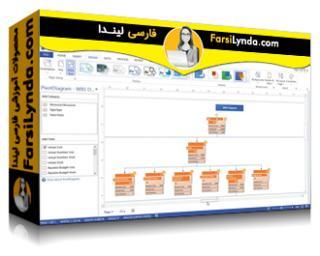 لیندا _ آموزش بصری کردن یک گزارش در Microsoft Project (با زیرنویس فارسی AI)