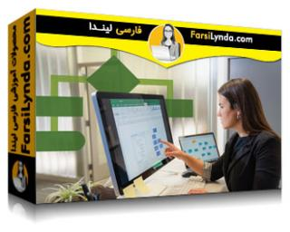 لیندا _ آموزش بهبود فرایند بیزنس (با زیرنویس فارسی AI)