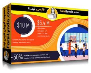 لیندا _ آموزش ایجاد کمپین های بصری (با زیرنویس فارسی AI)