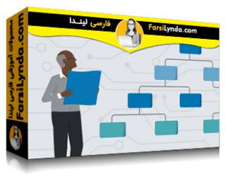 لیندا _ آموزش طراحی نرم افزار: مدلسازی با UML (با زیرنویس فارسی AI)