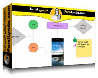 لیندا _ آموزش نگاهی مقدماتی به FigJam (با زیرنویس فارسی AI)